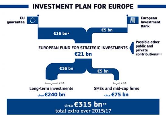 euinvestmentplan